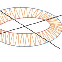 Image of Möbius's band