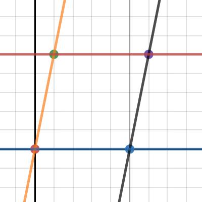 Image of Rhombus