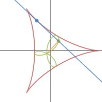 Geometry of the deltoid