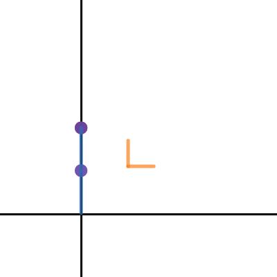 Image of Fourier-Lissajous