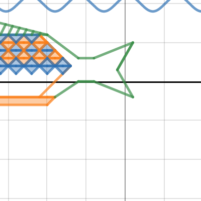 Image of Desmos Project