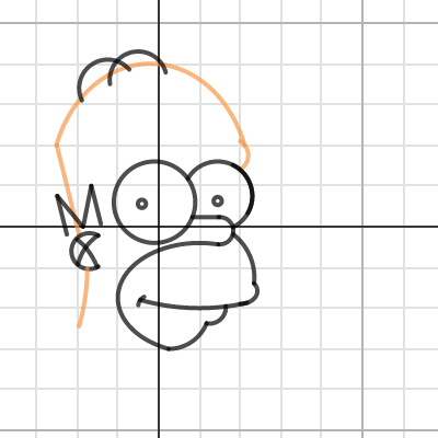 how to draw an ellipse desmos