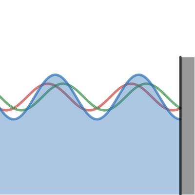Desmos graphs - visual list