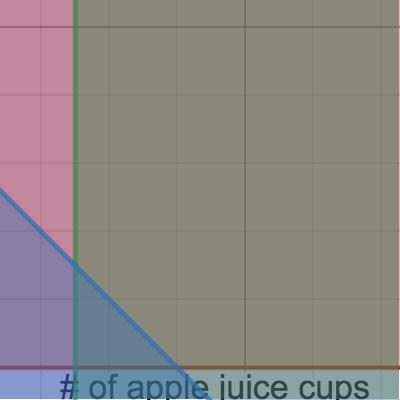 Image of Jute Juice - Maximizing Summer Profits