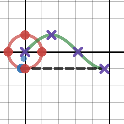Image of 4.3: Sine with Unit Circle