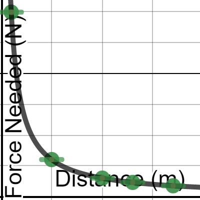 Image of Homework Scenario D
