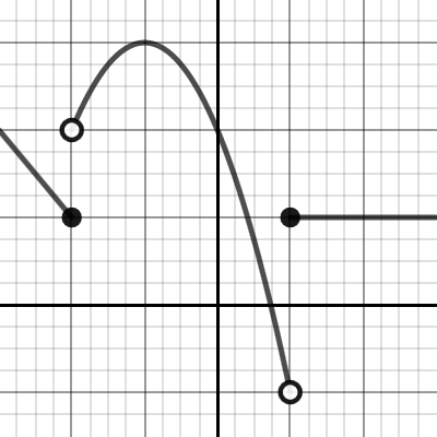 Image of Piecewise2