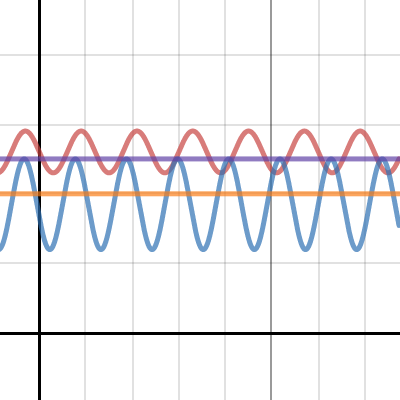 Image of pool temp