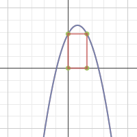 Image of Quadratics: Vertex and Axis of Symmetry
