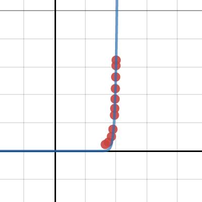 Image of Math finals-Population