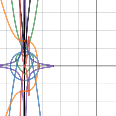 Image of graph shapes
