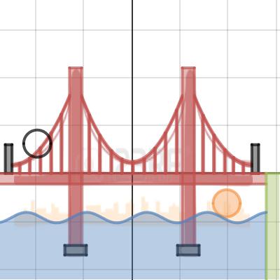 Image of Bridge Project