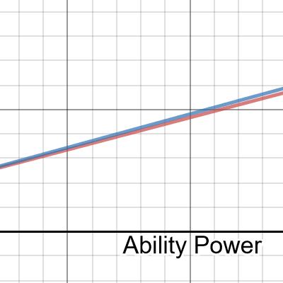 Image of Magic Pen Calc