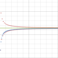 Image of Aproksymacja liczby pi