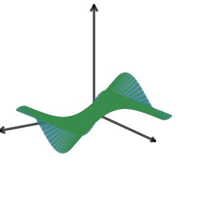 Image of 3D Graph using Parametric Lines