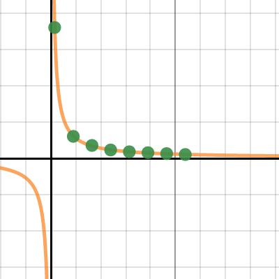 Image of Problem 1
