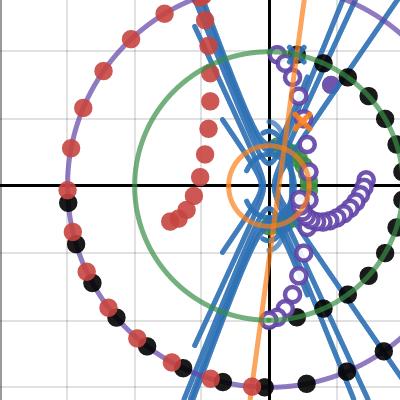 Image of Circle - and move -para