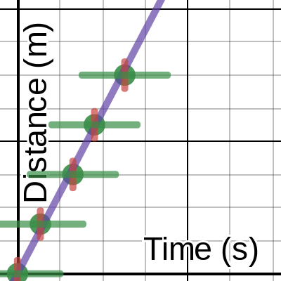 Image of 0L - Desmos Template