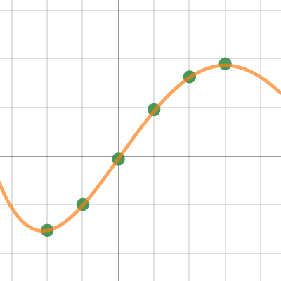 Image of LA Population
