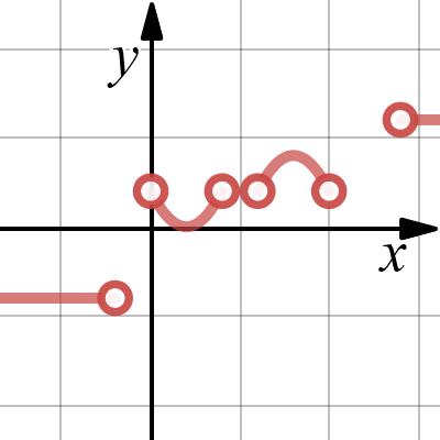 Image of contofdiscontvervolg