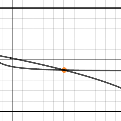 Image of ECON 520 Su16 - Exam #1 Q23