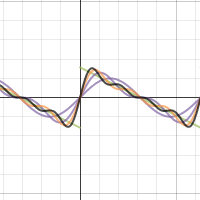 Image of Fourier series