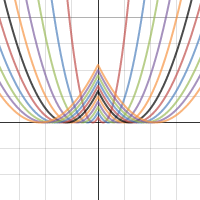 https://www.desmos.com/calculator/ckqlsqtwjd