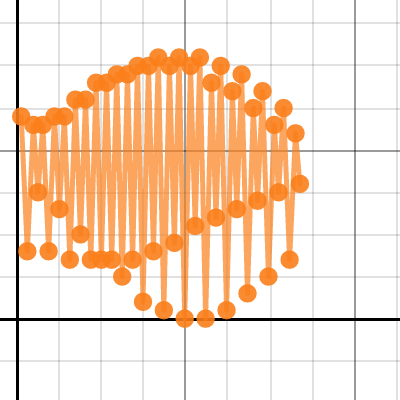 Image of Math PT 2016