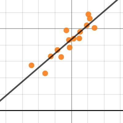 Image of Math Activity