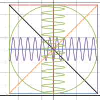 Possible graph picture