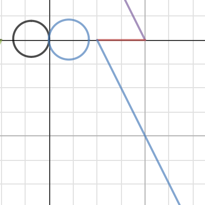Desmos staff picks recently saved graphs