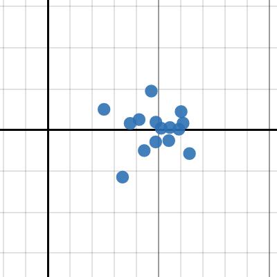 Image of Walking Data