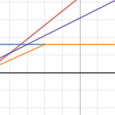 Image of Linear algebra internal