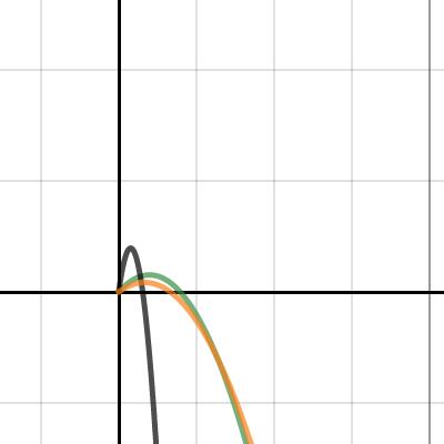 Image of Física BPF parcial