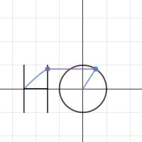 Image of Demonstration of sine