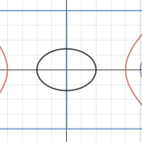conic project- basketball court