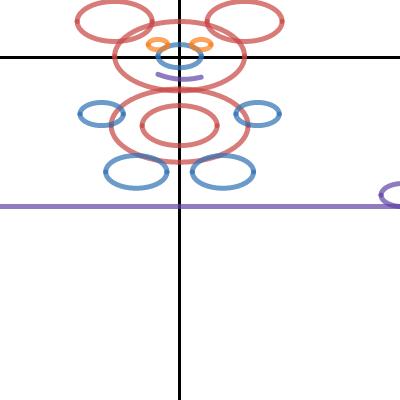 Image of Trigonometry: Unit Circle