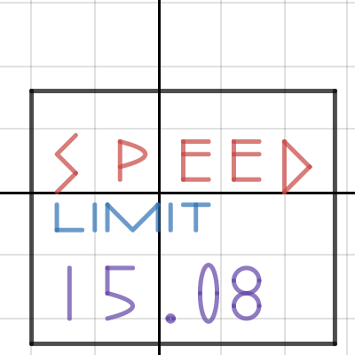 Image of speed limit