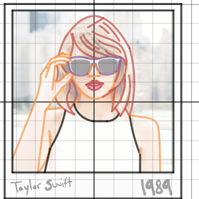 Image of Period 3- Taylor Swift- Sydney Wood
