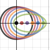 Circle and Five Ellipses