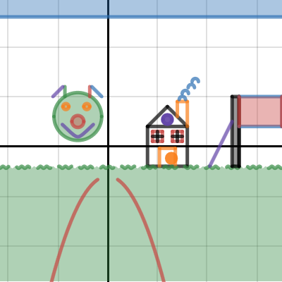 Image of Pre-Calc Functions Scenery
