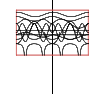 Image of Trig tapestry prioject