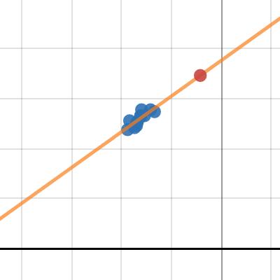 Image of 7.3.2: Newton's Revenge