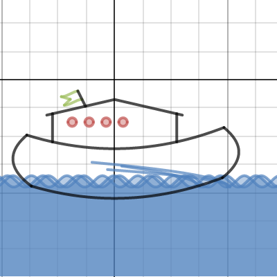 Image of House Boat