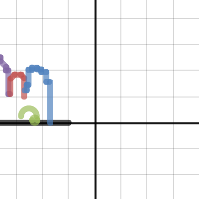 Image of Desmos Project fro math