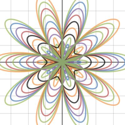 Image of animu: cos flower warp zoom omg!!!
