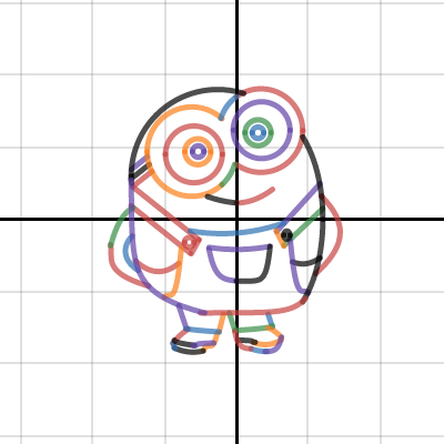Image of Minion Function