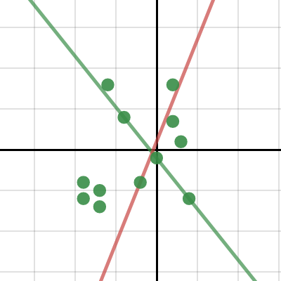 Image of Function Grapher Game