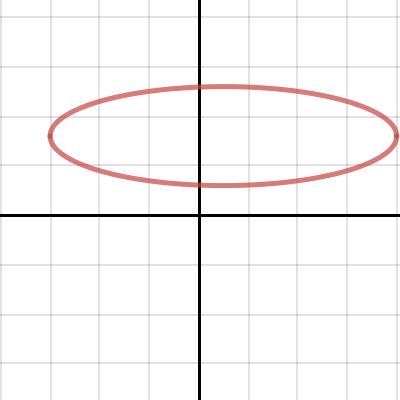 Image of Ellipse Graphs (Book)