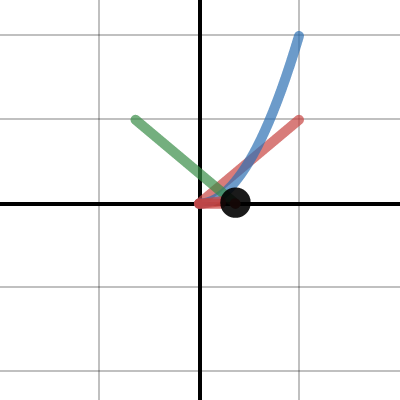 Image of Convolution